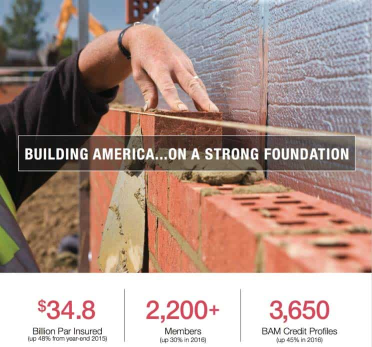 Building America on a strong foundation.